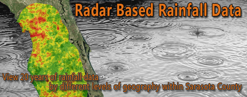 Radar-Based Rainfall Estimates